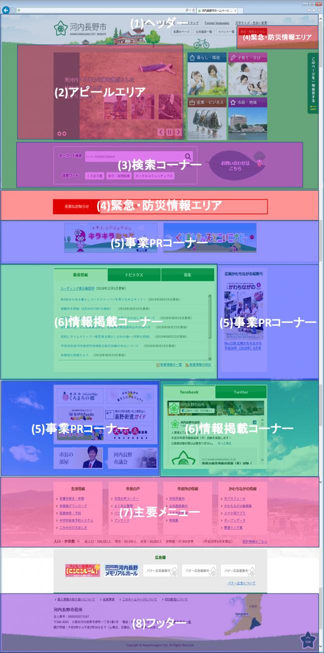 長野 ホームページ 河内